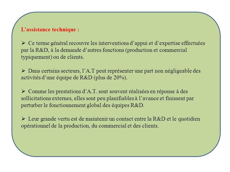Lassistance technique : Ce terme général recouvre les interventions dappui et dexpertise effectuées par la R&D, à la demande dautres fonctions (produc