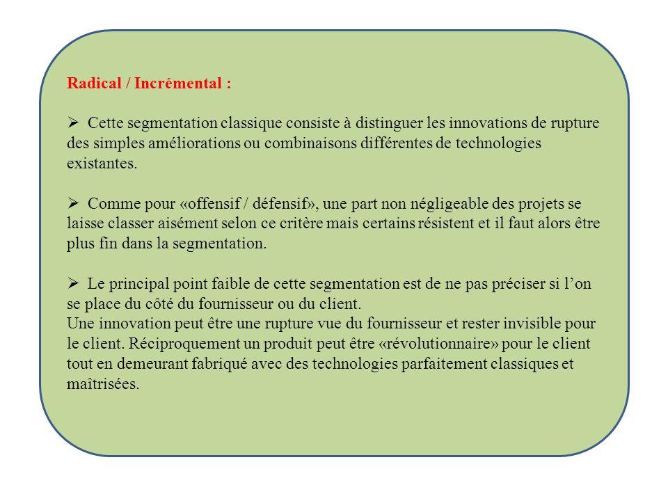 Radical / Incrémental : Cette segmentation classique consiste à distinguer les innovations de rupture des simples améliorations ou combinaisons différ