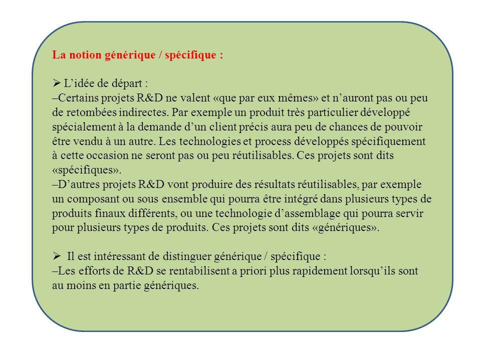 La notion générique / spécifique : Lidée de départ : –Certains projets R&D ne valent «que par eux mêmes» et nauront pas ou peu de retombées indirectes