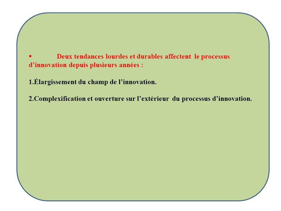 Deux tendances lourdes et durables affectent le processus dinnovation depuis plusieurs années : 1.Élargissement du champ de linnovation. 2.Complexific