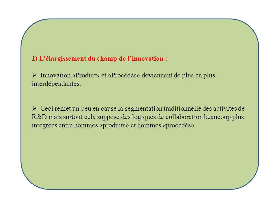 1) Lélargissement du champ de linnovation : Innovation «Produit» et «Procédés» deviennent de plus en plus interdépendantes. Ceci remet un peu en cause