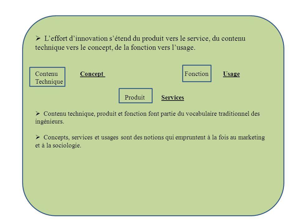 Leffort dinnovation sétend du produit vers le service, du contenu technique vers le concept, de la fonction vers lusage. Contenu Concept Fonction Usag