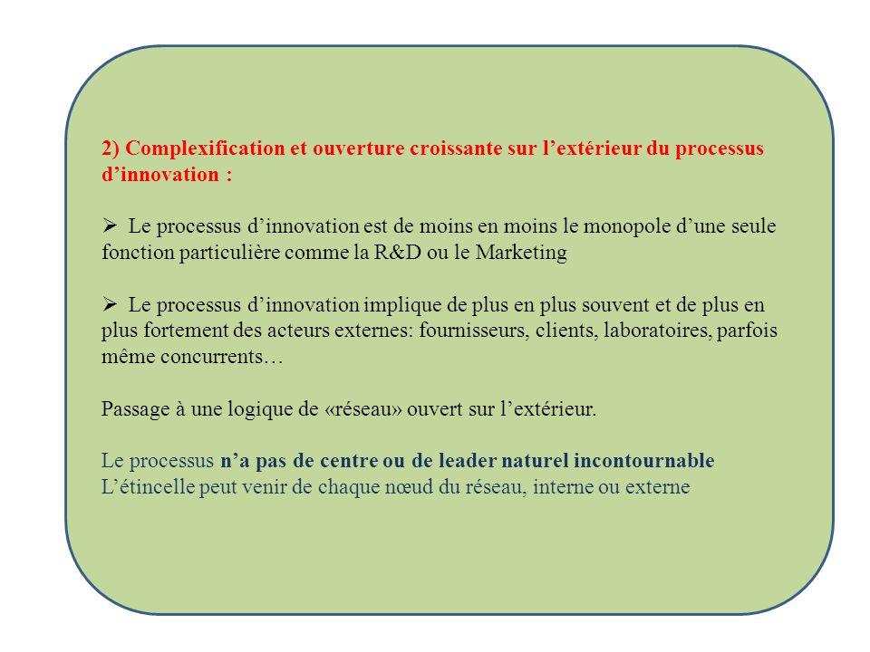 2) Complexification et ouverture croissante sur lextérieur du processus dinnovation : Le processus dinnovation est de moins en moins le monopole dune