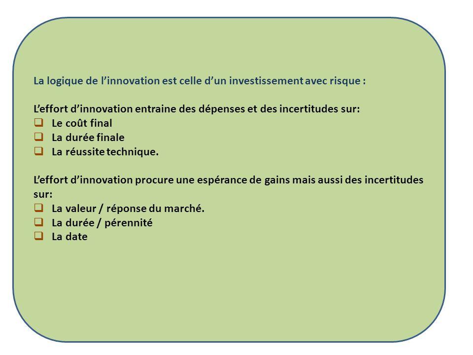 La logique de linnovation est celle dun investissement avec risque : Leffort dinnovation entraine des dépenses et des incertitudes sur: Le coût final
