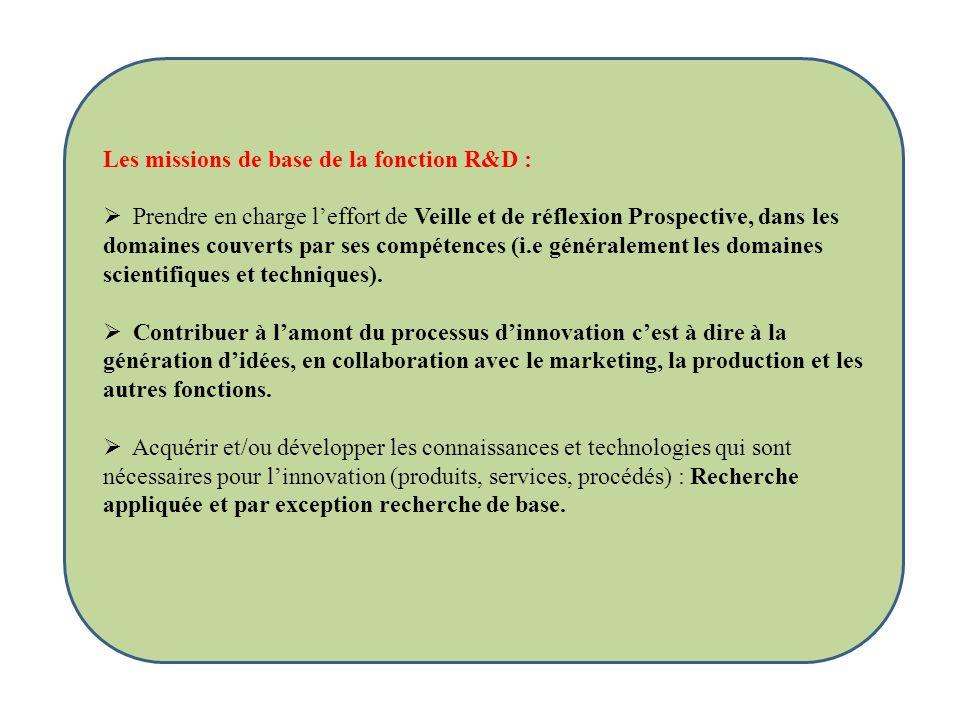 Les missions de base de la fonction R&D : Prendre en charge leffort de Veille et de réflexion Prospective, dans les domaines couverts par ses compéten
