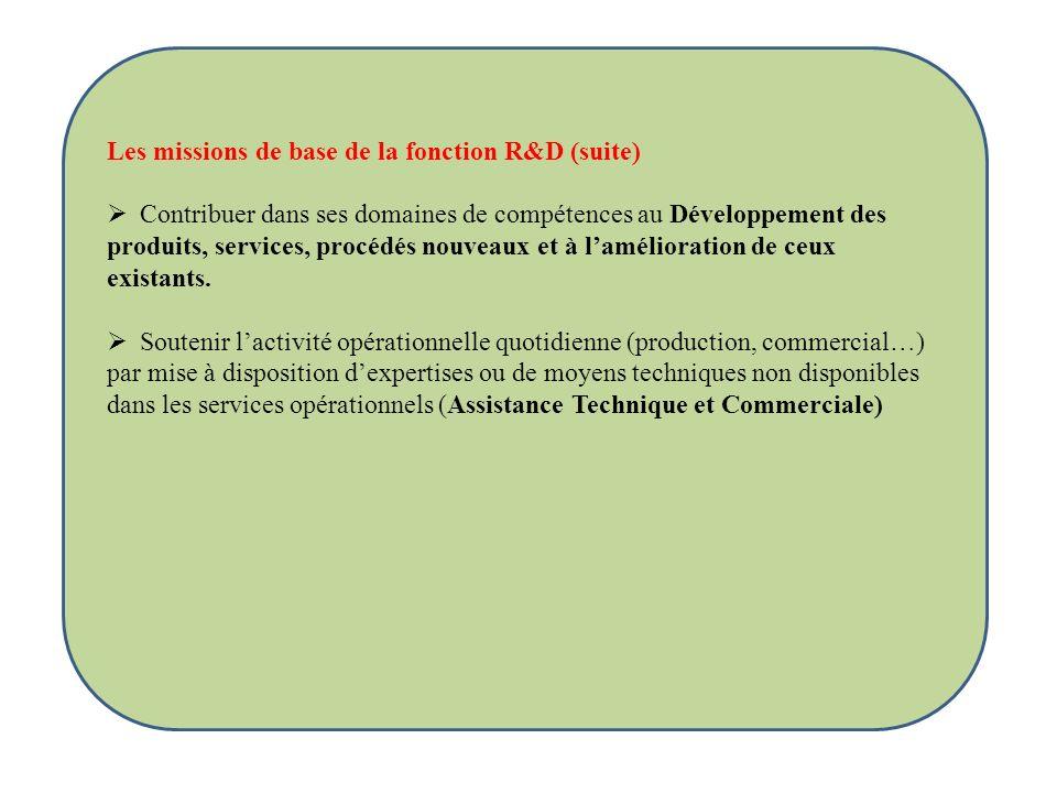Les missions de base de la fonction R&D (suite) Contribuer dans ses domaines de compétences au Développement des produits, services, procédés nouveaux