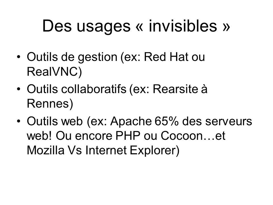 Des usages « invisibles » Outils de gestion (ex: Red Hat ou RealVNC) Outils collaboratifs (ex: Rearsite à Rennes) Outils web (ex: Apache 65% des serve