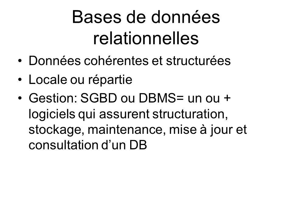 Bases de données relationnelles Données cohérentes et structurées Locale ou répartie Gestion: SGBD ou DBMS= un ou + logiciels qui assurent structurati