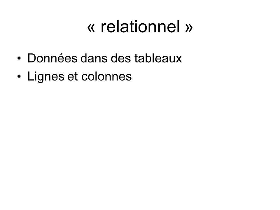 « relationnel » Données dans des tableaux Lignes et colonnes