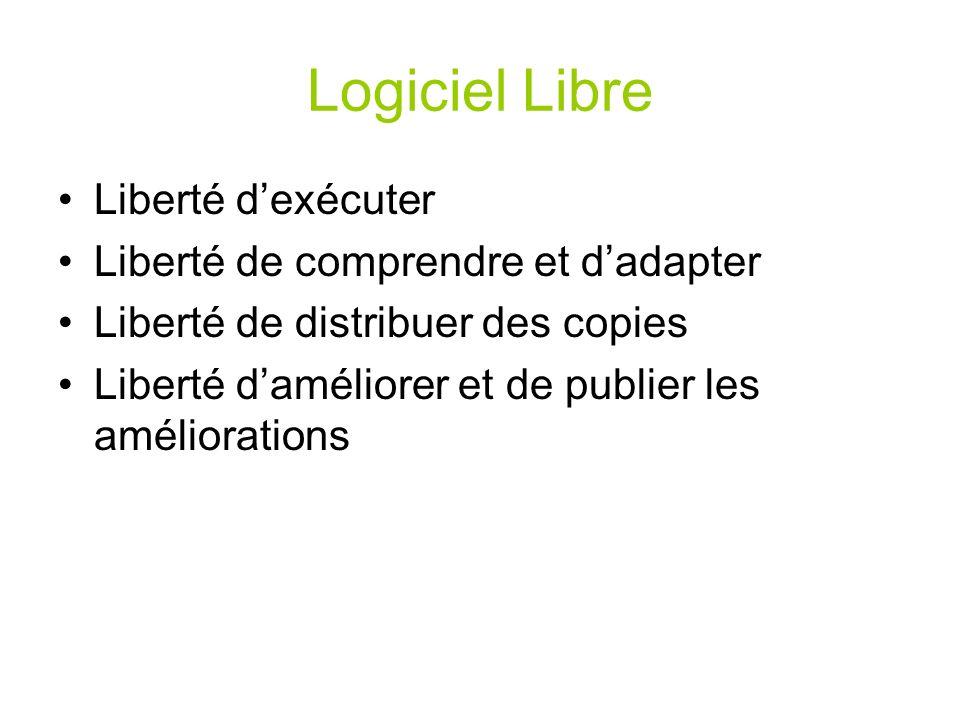 Logiciel Libre Liberté dexécuter Liberté de comprendre et dadapter Liberté de distribuer des copies Liberté daméliorer et de publier les améliorations