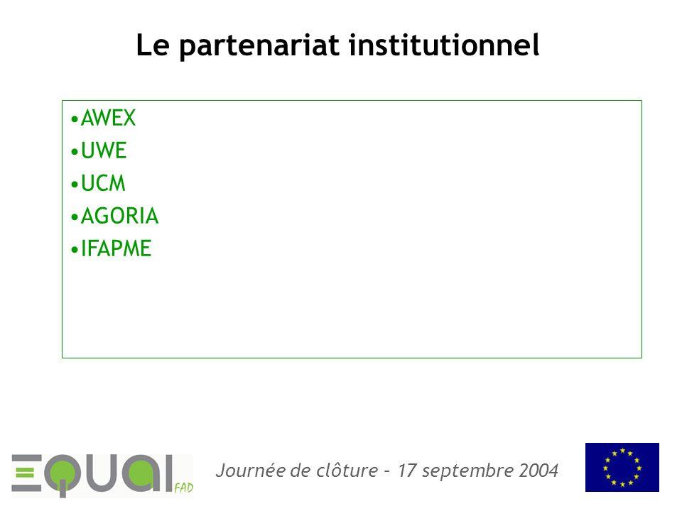 Journée de clôture – 17 septembre 2004 Le partenariat institutionnel AWEX UWE UCM AGORIA IFAPME