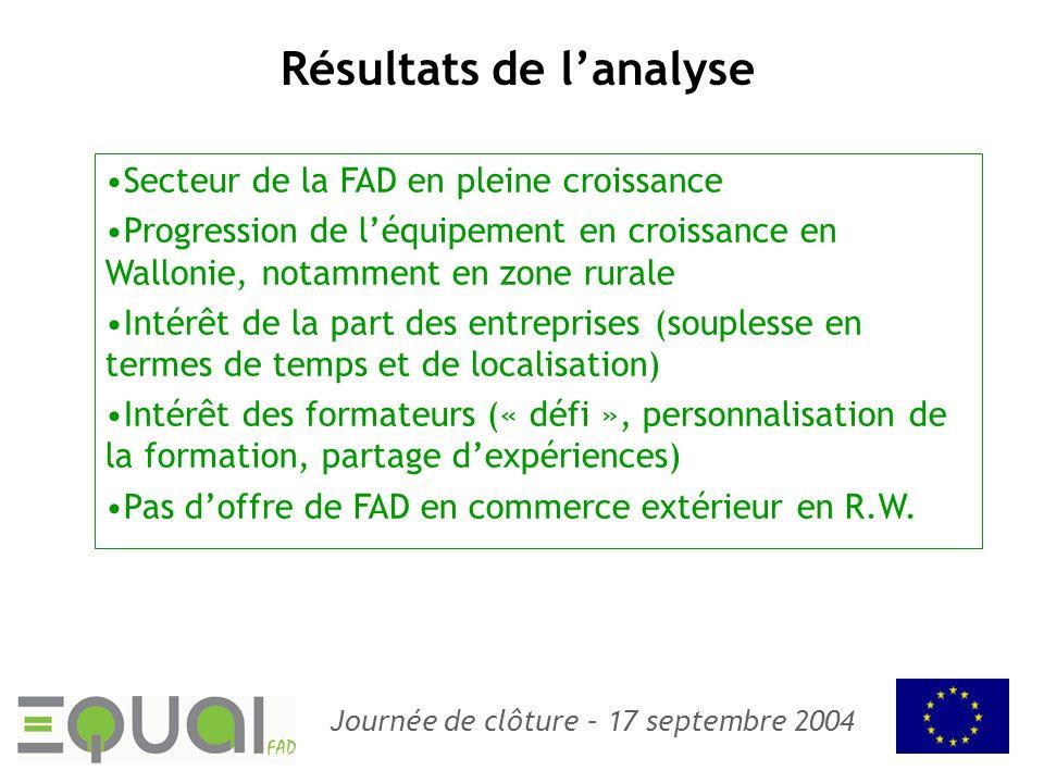 Journée de clôture – 17 septembre 2004 Résultats de lanalyse Secteur de la FAD en pleine croissance Progression de léquipement en croissance en Wallon