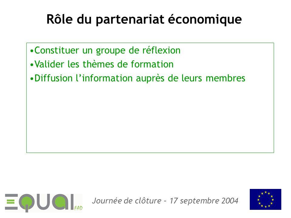 Journée de clôture – 17 septembre 2004 Rôle du partenariat économique Constituer un groupe de réflexion Valider les thèmes de formation Diffusion linf