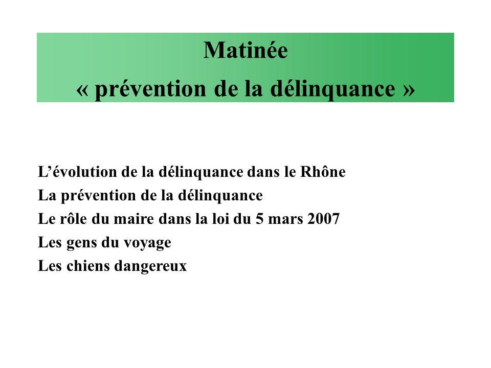Matinée « prévention de la délinquance » Lévolution de la délinquance dans le Rhône La prévention de la délinquance Le rôle du maire dans la loi du 5
