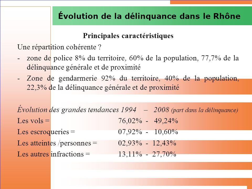 Évolution de la délinquance dans le Rhône Principales caractéristiques Une répartition cohérente ? -zone de police 8% du territoire, 60% de la populat