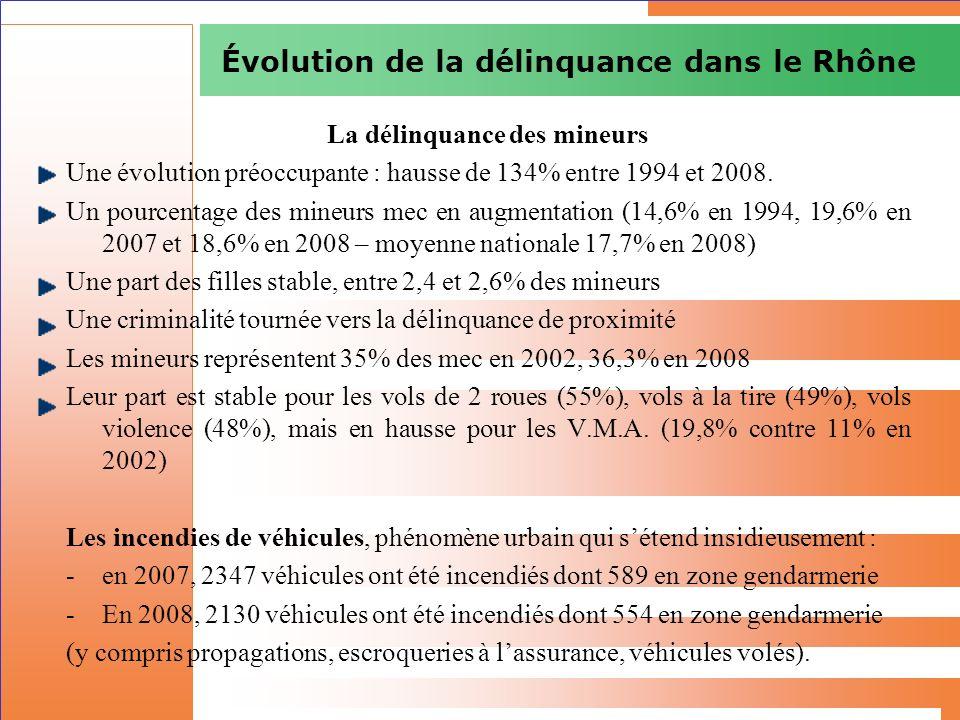 Évolution de la délinquance dans le Rhône La délinquance des mineurs Une évolution préoccupante : hausse de 134% entre 1994 et 2008. Un pourcentage de