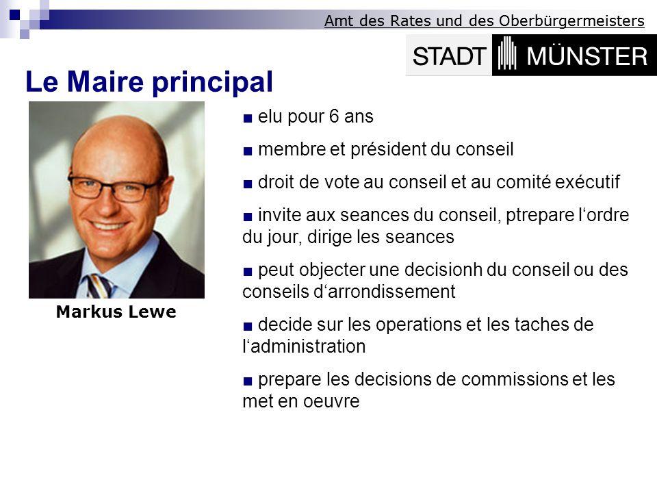 Amt des Rates und des Oberbürgermeisters Le Maire principal elu pour 6 ans membre et président du conseil droit de vote au conseil et au comité exécut