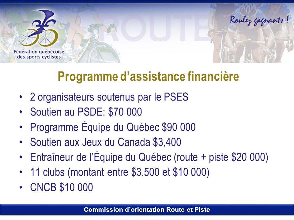 Commission dorientation Route et Piste Programme dassistance financière 2 organisateurs soutenus par le PSES Soutien au PSDE: $70 000 Programme Équipe