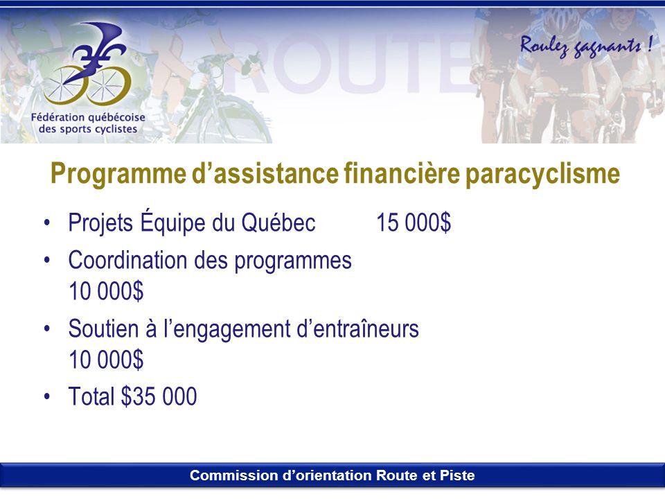 Commission dorientation Route et Piste Programme dassistance financière paracyclisme Projets Équipe du Québec15 000$ Coordination des programmes 10 00