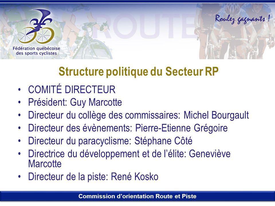 Commission dorientation Route et Piste Structure politique du Secteur RP COMITÉ DIRECTEUR Président: Guy Marcotte Directeur du collège des commissaire