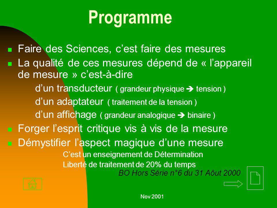 Nov 2001 Programme Faire des Sciences, cest faire des mesures La qualité de ces mesures dépend de « lappareil de mesure » cest-à-dire dun transducteur
