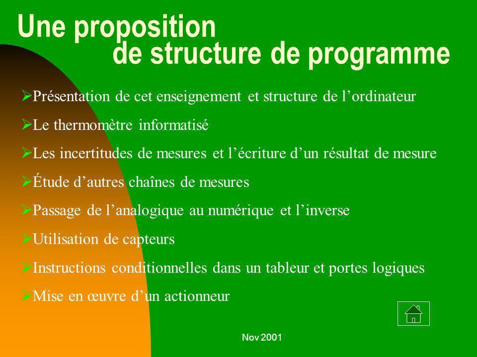 Nov 2001 Une proposition de structure de programme Présentation de cet enseignement et structure de lordinateur Le thermomètre informatisé Les incerti