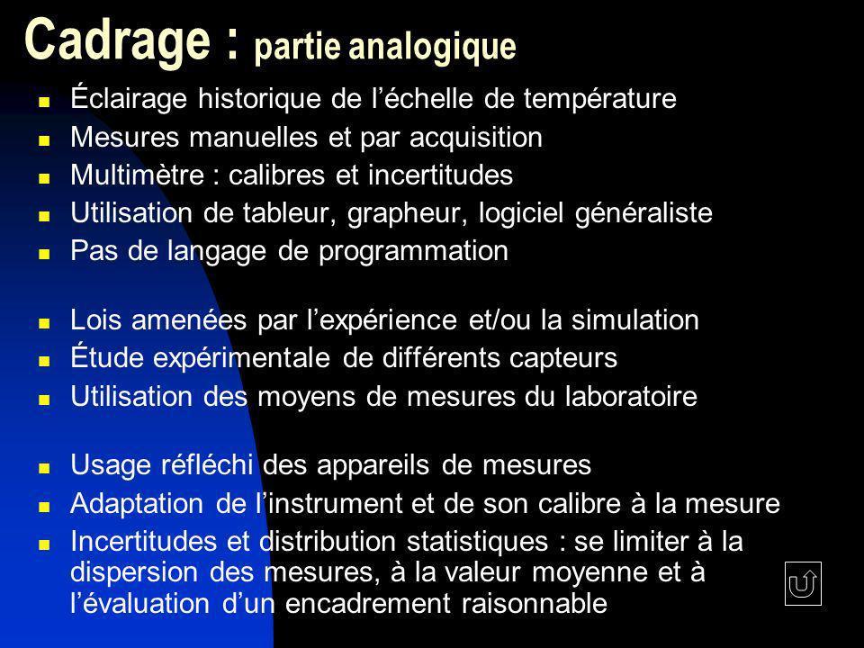 Cadrage : partie analogique Éclairage historique de léchelle de température Mesures manuelles et par acquisition Multimètre : calibres et incertitudes