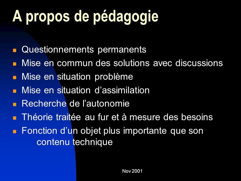 Nov 2001 A propos de pédagogie Questionnements permanents Mise en commun des solutions avec discussions Mise en situation problème Mise en situation d