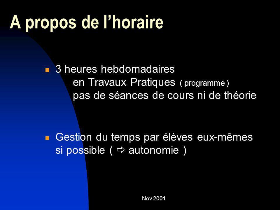 Nov 2001 A propos de lhoraire 3 heures hebdomadaires en Travaux Pratiques ( programme ) pas de séances de cours ni de théorie Gestion du temps par élè