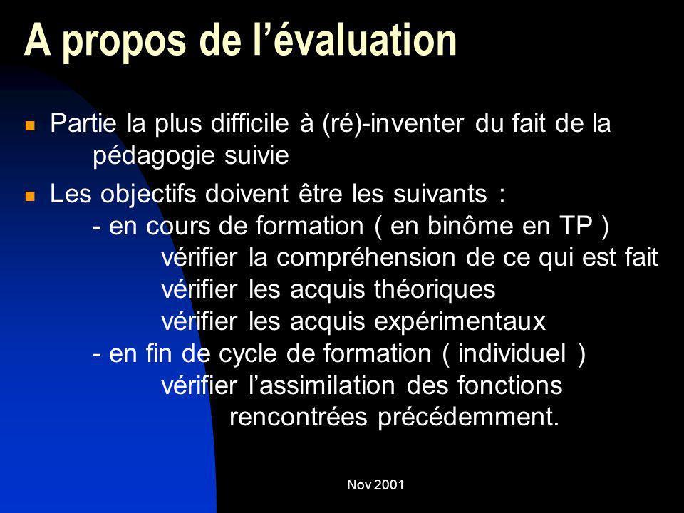 Nov 2001 A propos de lévaluation Partie la plus difficile à (ré)-inventer du fait de la pédagogie suivie Les objectifs doivent être les suivants : - e