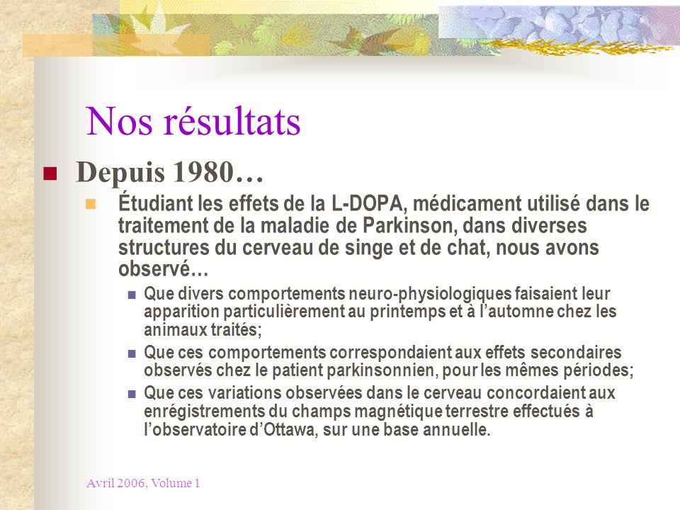 Avril 2006, Volume 1 Nos résultats Depuis 1980… Étudiant les effets de la L-DOPA, médicament utilisé dans le traitement de la maladie de Parkinson, da