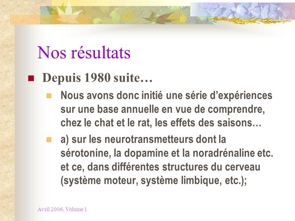 Avril 2006, Volume 1 Nos résultats Depuis 1980 suite… Nous avons donc initié une série dexpériences sur une base annuelle en vue de comprendre, chez l