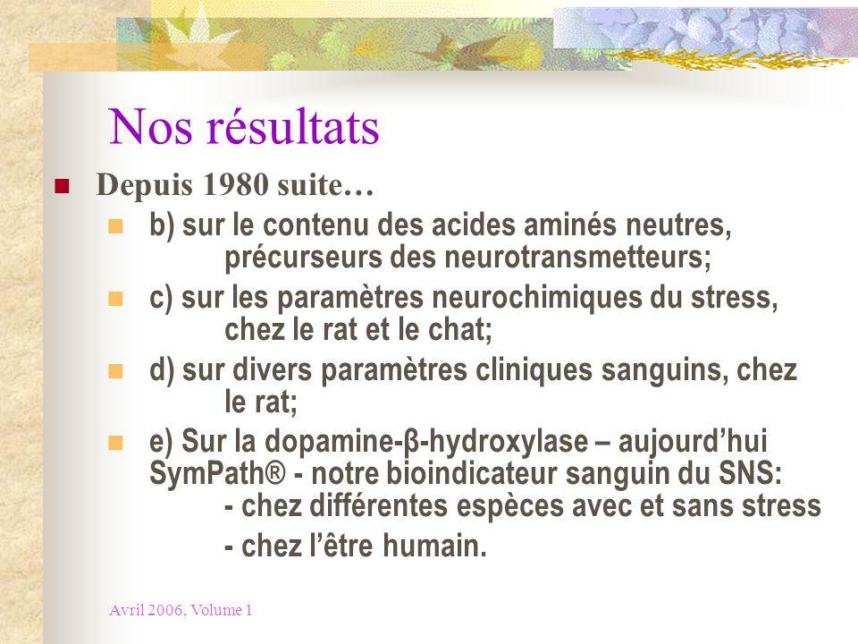 Avril 2006, Volume 1 Nos résultats Depuis 1980 suite… b) sur le contenu des acides aminés neutres, précurseurs des neurotransmetteurs; c) sur les para