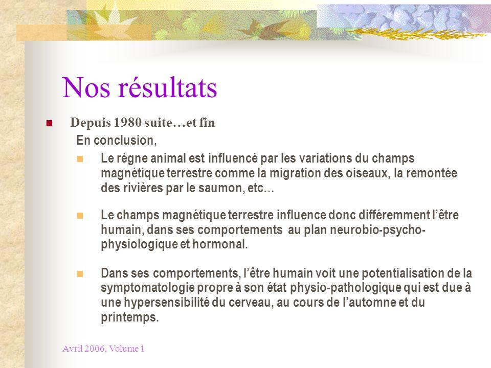 Avril 2006, Volume 1 Nos résultats Depuis 1980 suite…et fin En conclusion, Le règne animal est influencé par les variations du champs magnétique terre