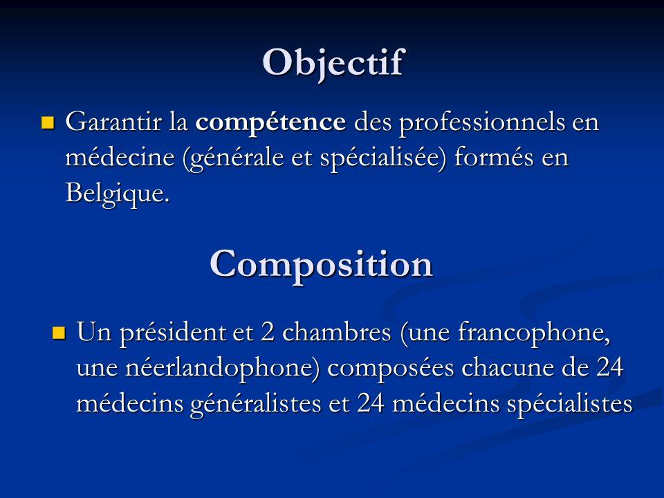 Objectif Garantir la compétence des professionnels en médecine (générale et spécialisée) formés en Belgique. Garantir la compétence des professionnels