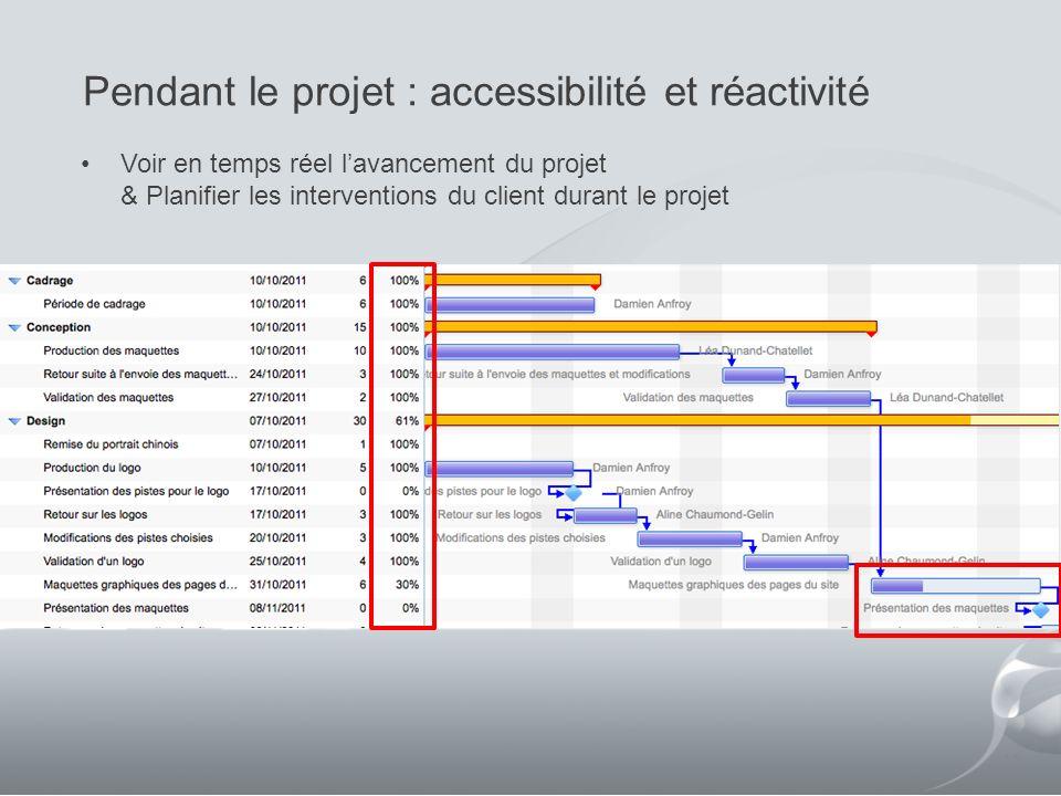 Pendant le projet : accessibilité et réactivité 11 Voir en temps réel lavancement du projet & Planifier les interventions du client durant le projet