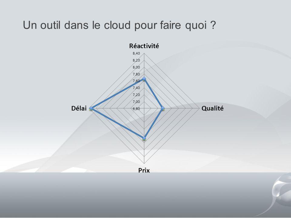 Un outil dans le cloud pour faire quoi ? 3