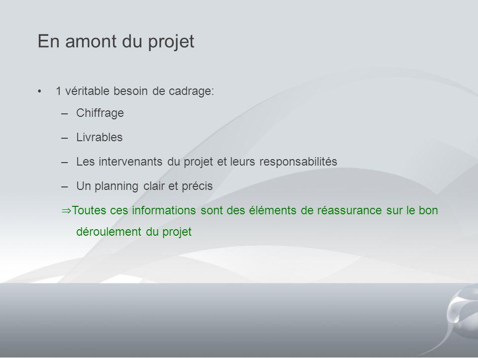 En amont du projet 1 véritable besoin de cadrage: –Chiffrage –Livrables –Les intervenants du projet et leurs responsabilités –Un planning clair et pré