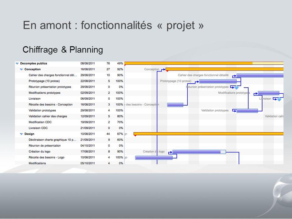 En amont du projet : fonctionnalités « projet » 9 Les intervenants