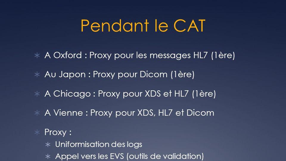 Pendant le CAT A Oxford : Proxy pour les messages HL7 (1ère) Au Japon : Proxy pour Dicom (1ère) A Chicago : Proxy pour XDS et HL7 (1ère) A Vienne : Pr