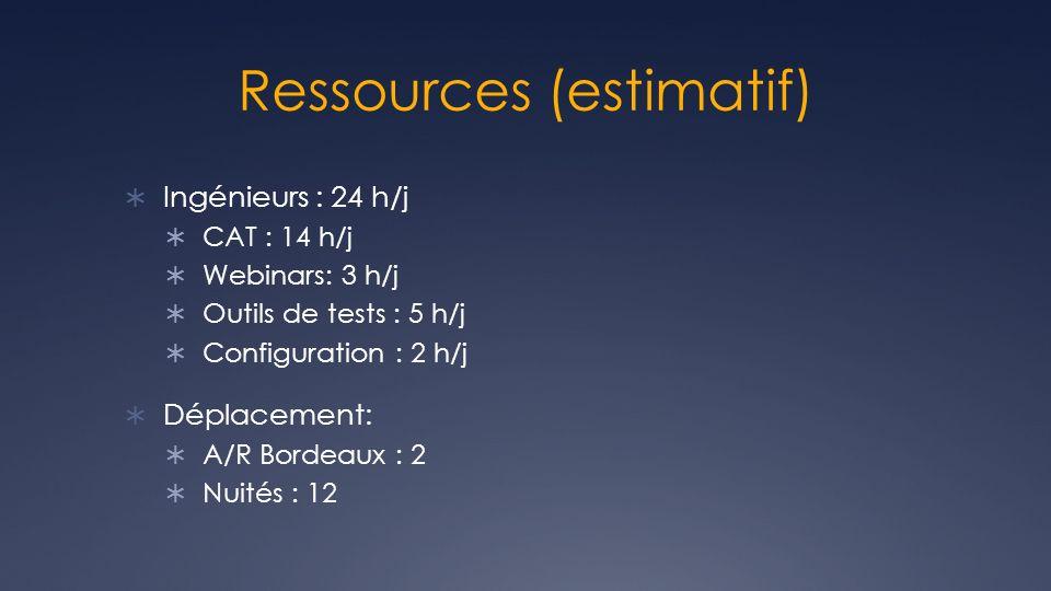 Ressources (estimatif) Ingénieurs : 24 h/j CAT : 14 h/j Webinars: 3 h/j Outils de tests : 5 h/j Configuration : 2 h/j Déplacement: A/R Bordeaux : 2 Nu
