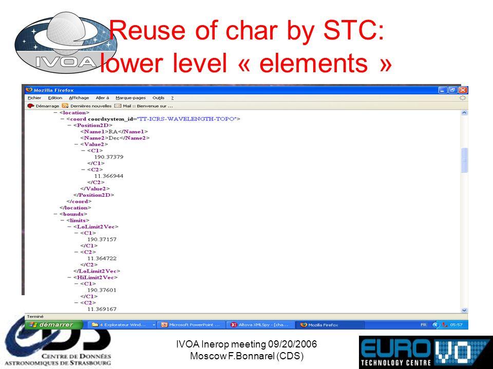 Cliquez pour modifier les styles du texte du masque Deuxième niveau Troisième niveau Quatrième niveau Cinquième niveau IVOA Inerop meeting 09/20/2006 Moscow F.Bonnarel (CDS) 5 Reuse of char by STC: lower level « elements »