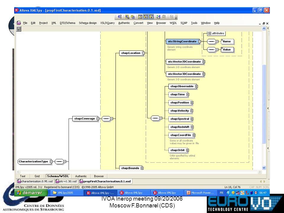 Cliquez pour modifier les styles du texte du masque Deuxième niveau Troisième niveau Quatrième niveau Cinquième niveau IVOA Inerop meeting 09/20/2006