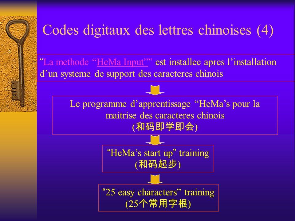 Codes digitaux des lettres chinoises (4) La methode HeMa Input est installee apres linstallation dun systeme de support des caracteres chinoisHeMa Inp