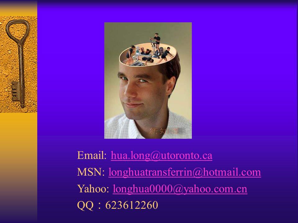 Email: hua.long@utoronto.cahua.long@utoronto.ca MSN: longhuatransferrin@hotmail.comlonghuatransferrin@hotmail.com Yahoo: longhua0000@yahoo.com.cnlongh