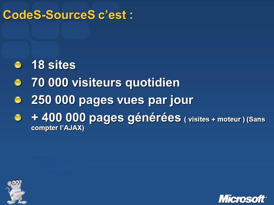 CodeS-SourceS cest : 18 sites 70 000 visiteurs quotidien 250 000 pages vues par jour + 400 000 pages générées ( visites + moteur ) (Sans compter lAJAX