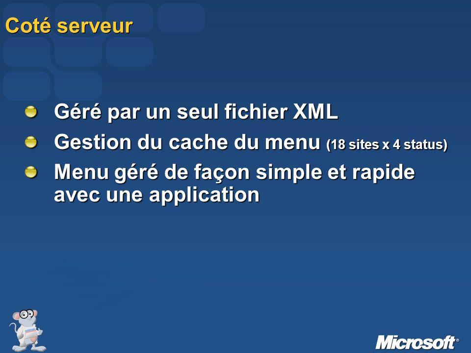 Coté serveur Géré par un seul fichier XML Gestion du cache du menu (18 sites x 4 status) Menu géré de façon simple et rapide avec une application