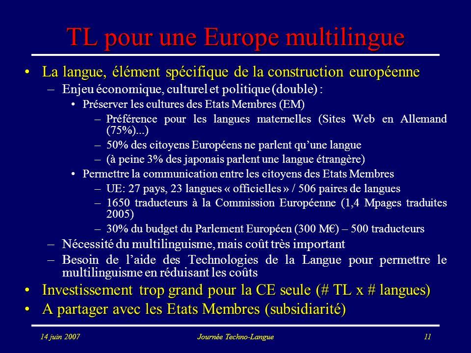 14 juin 2007Journée Techno-Langue11 TL pour une Europe multilingue La langue, élément spécifique de la construction européenneLa langue, élément spéci