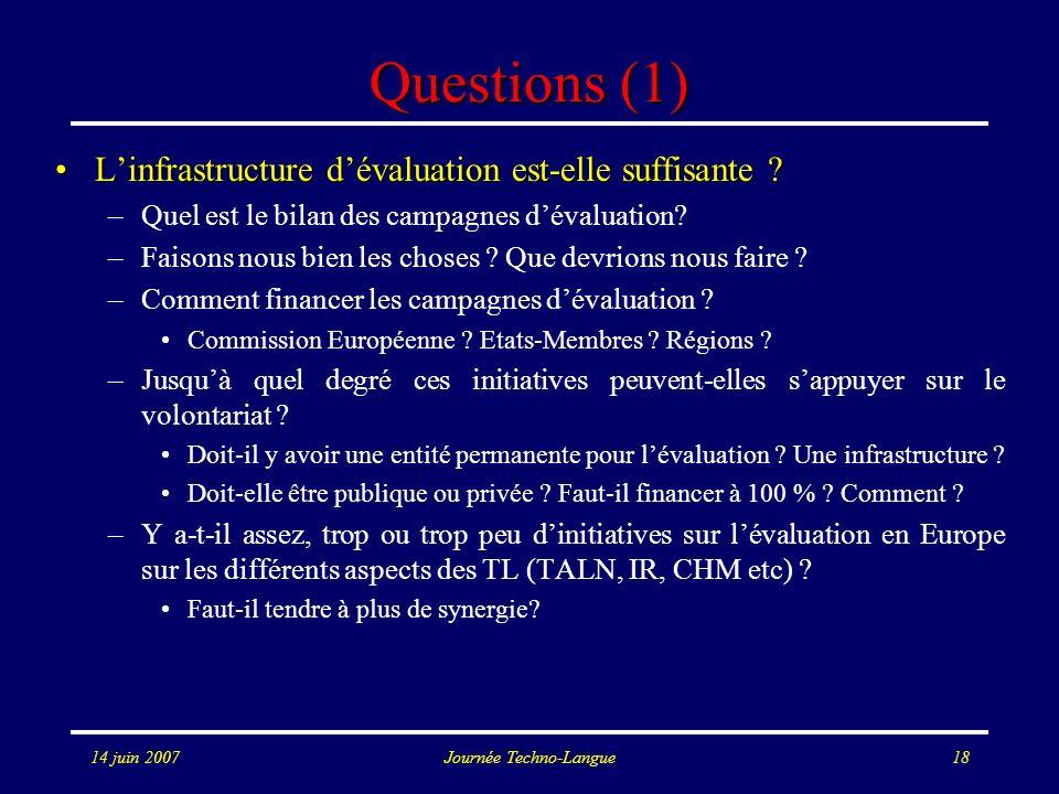 14 juin 2007Journée Techno-Langue18 Questions (1) Linfrastructure dévaluation est-elle suffisante ?Linfrastructure dévaluation est-elle suffisante ? –