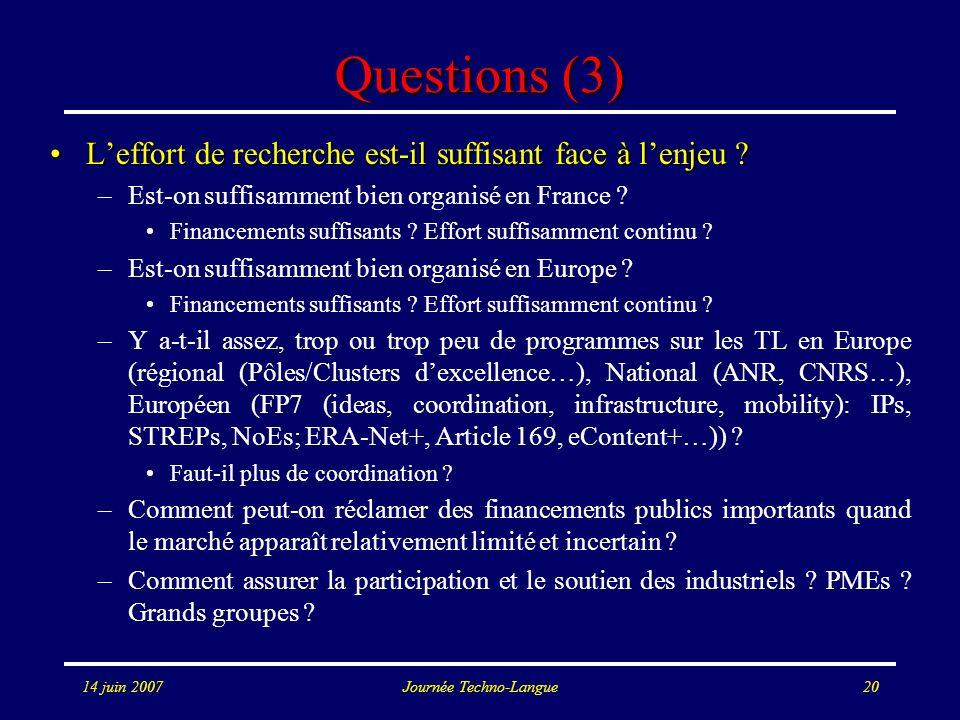 14 juin 2007Journée Techno-Langue20 Questions (3) Leffort de recherche est-il suffisant face à lenjeu ?Leffort de recherche est-il suffisant face à le